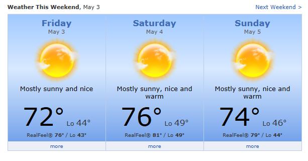 Погода в крупском районе пятница суббота воскресенье