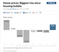 Home Prices Rise 12%